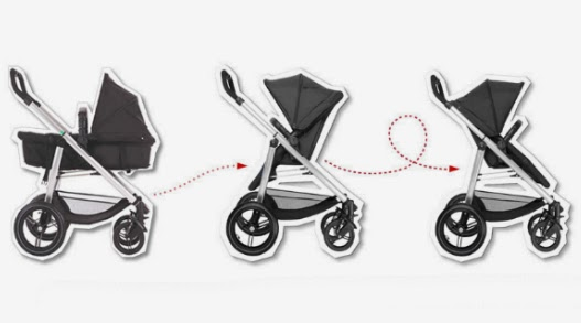 http://www.borndirect.com/pushchairs/pushchairs/phil+teds/smart-lux-pushchair