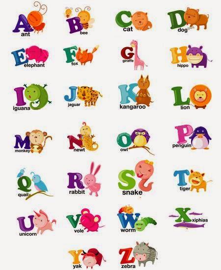 a to z alphabets a complete kids portal