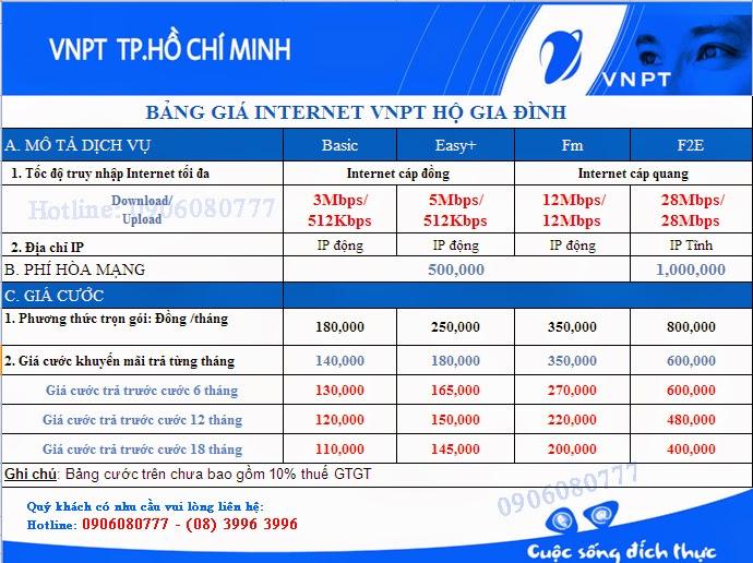 bảng giá lắp đặt internet vnpt chi nhánh quận 1 hcm