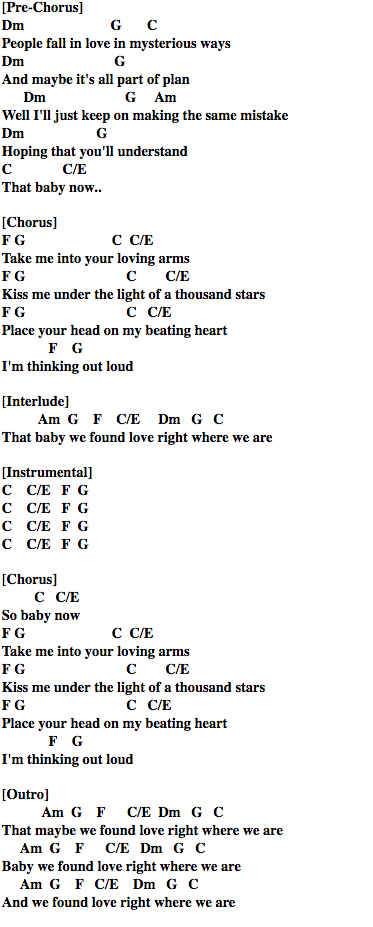 Ed Sheeran Songs Thinking Out Loud Guitar Chords images
