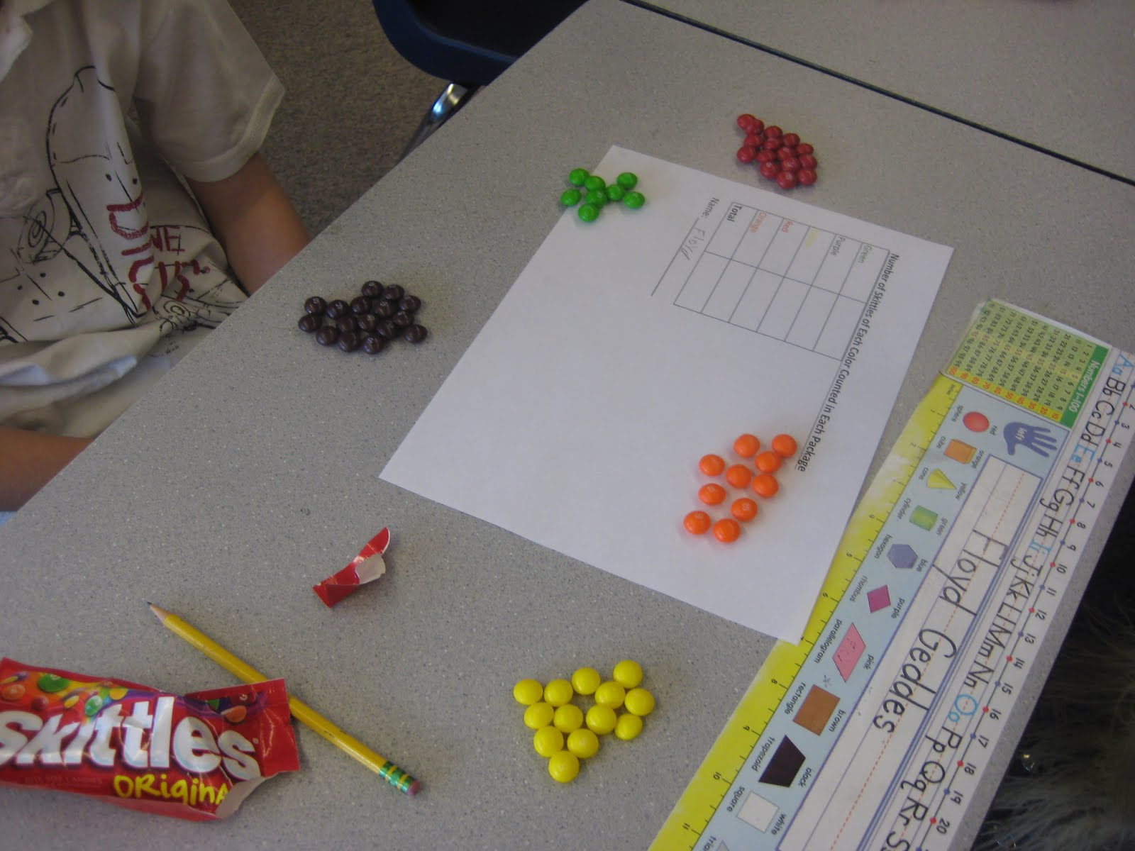 Skittles Science Projects http://tullistimes.blogspot.com/2012/01/science-fair-project.html
