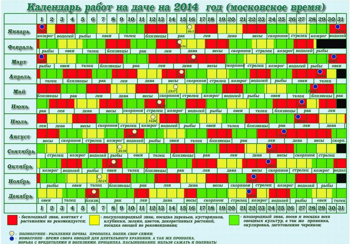 Календарь настенный на 2016 год сад (285х285 мм)