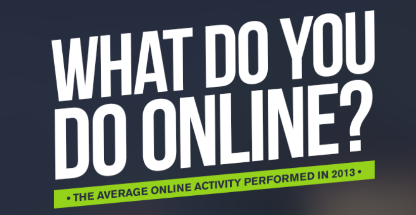 Infographic: What Do We Do Online? How Much Time Are We Spending Online In Different Activities?