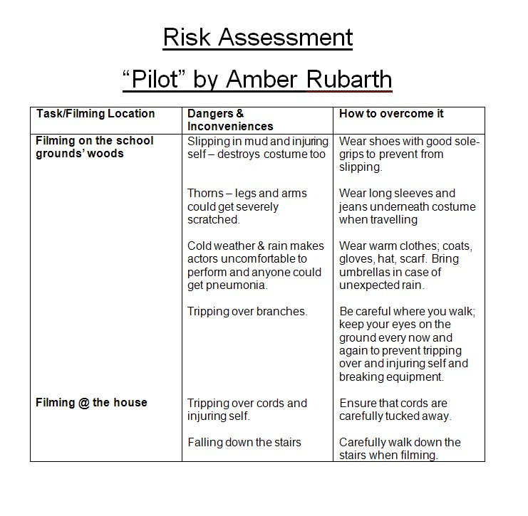 risk assessment thesis Risk assessment made easy the bröset violence checklist (bvc • hvidhjelm et al in phd thesis, uni structured risk assessment and violence.
