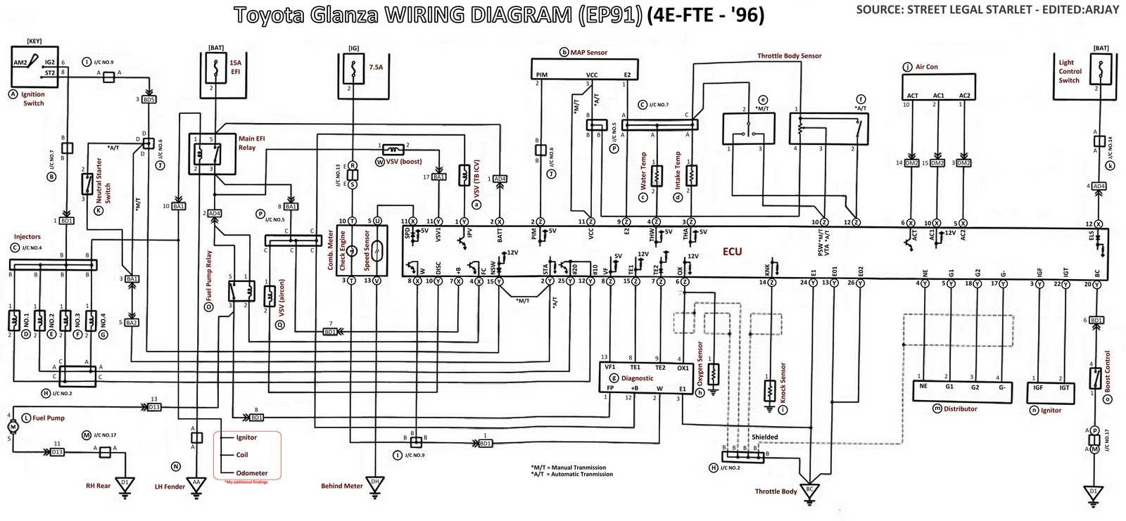 ... wiring loom which would also prevent the car from starting or running  properly. I have marked some of these in my modified wiring diagram below.
