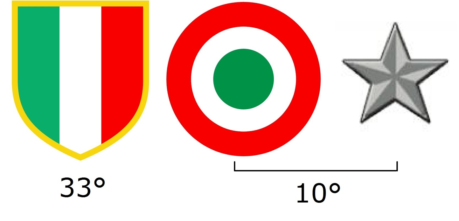 italija 2 liga