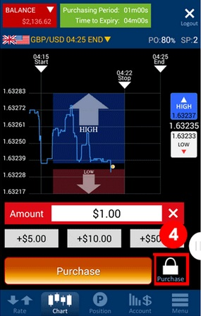 Apakah binary option judi