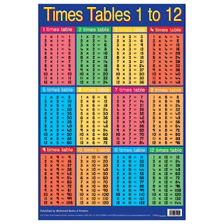 My matematik class november 2012 for 12 times table song