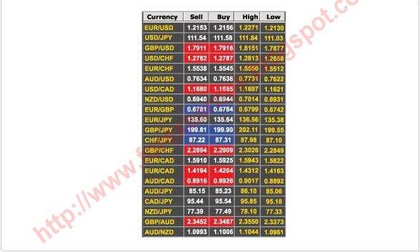 Forex currency exchange in pakistan