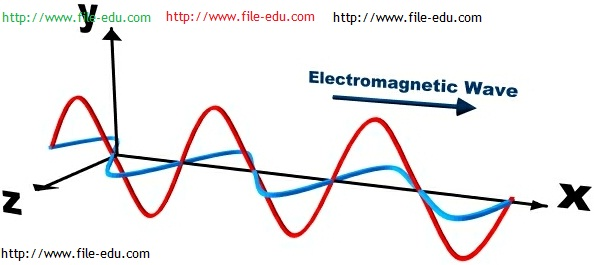 Radiasi elektromagnetik