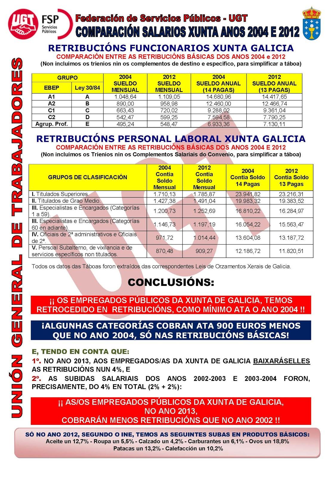 Ugt justicia galicia mas robos del pp for Oficina virtual xunta galicia
