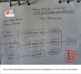 Ambigu Jadwal Pilkada serentak sesuai UU 8 Tahun 2015