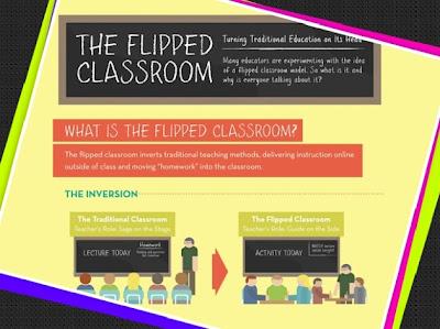 Flipped_Class