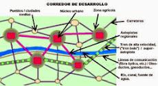 IMPLEMENTAR CORREDORES DE DESARROLLO