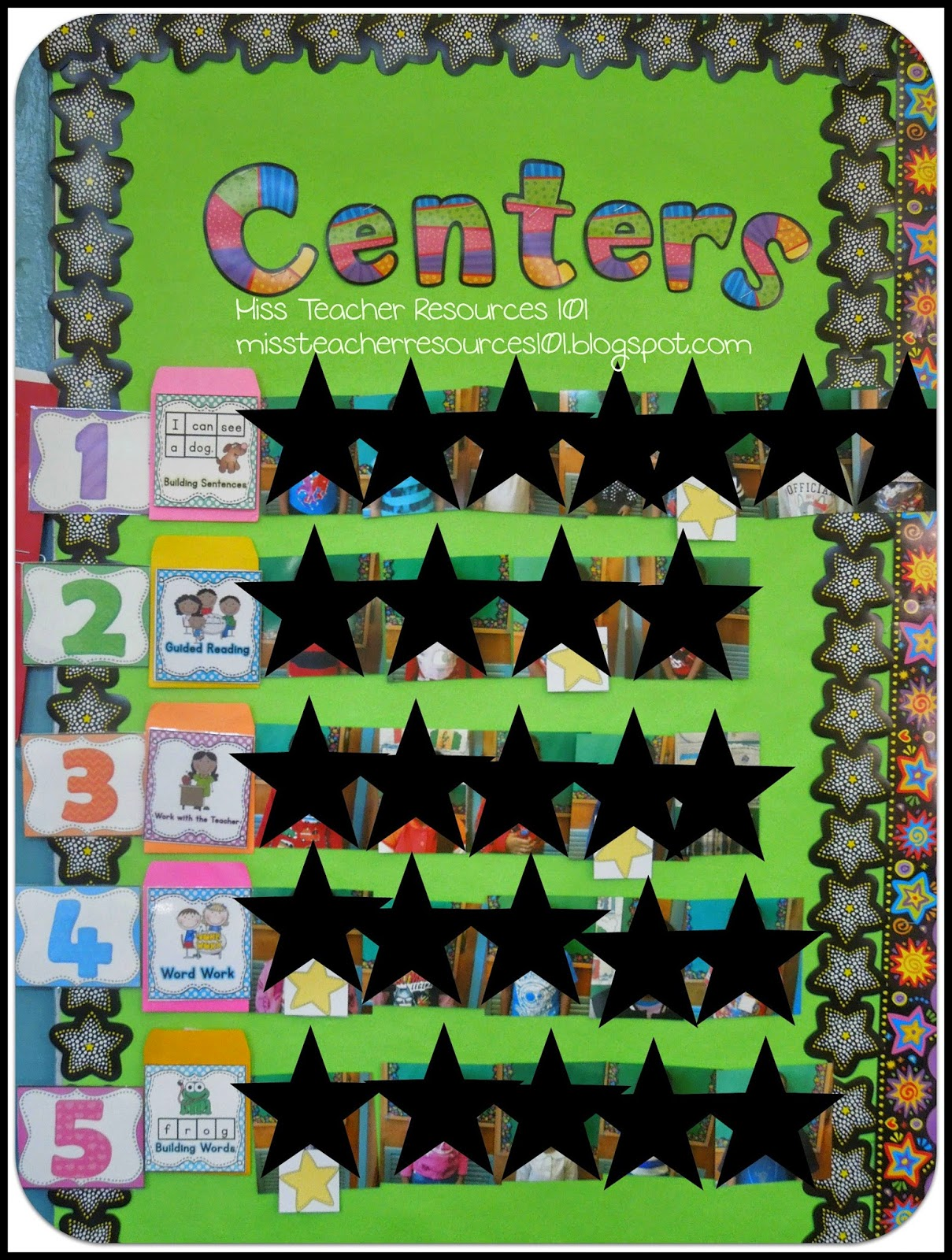 Classroom Rotation Ideas ~ Center rotation organization break down a must read
