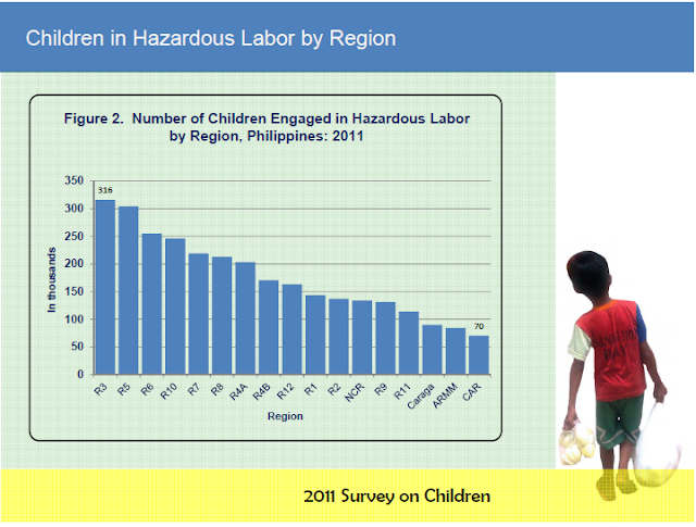 child labour a crime essay 470 words essay on child labor for students article shared by child labor refers to the employment of children this practice is illegal in many countries.