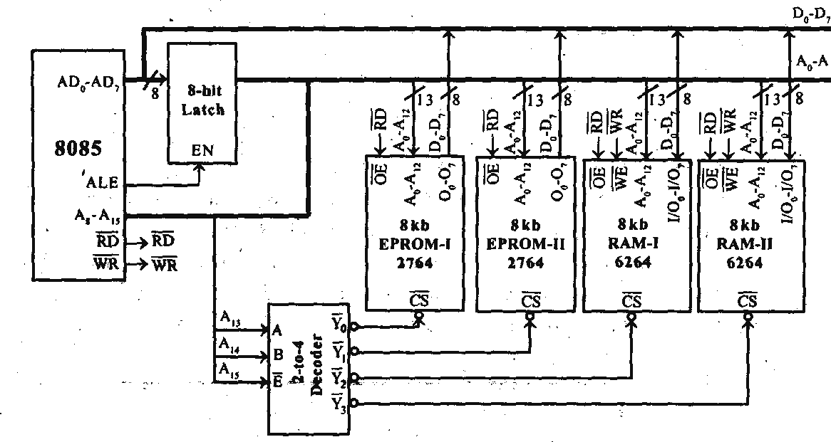 """A """"MEDIA TO GET"""" ALL DATAS IN ELECTRICAL SCIENCE...!!: INTEL 8085 ..."""