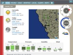 تحميل برنامج  Weather Watcher Live 7.1 لتوقعات الطقس