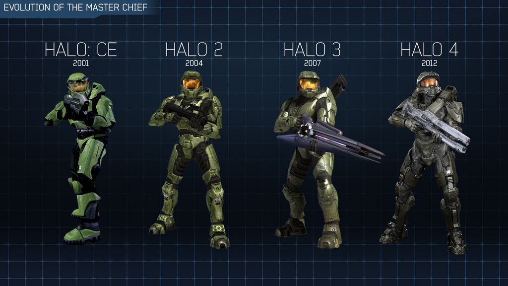 Halo, The Master Chief Collection