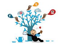 4 Kiat Ampuh Promosi di Media Sosial dengan Sukses