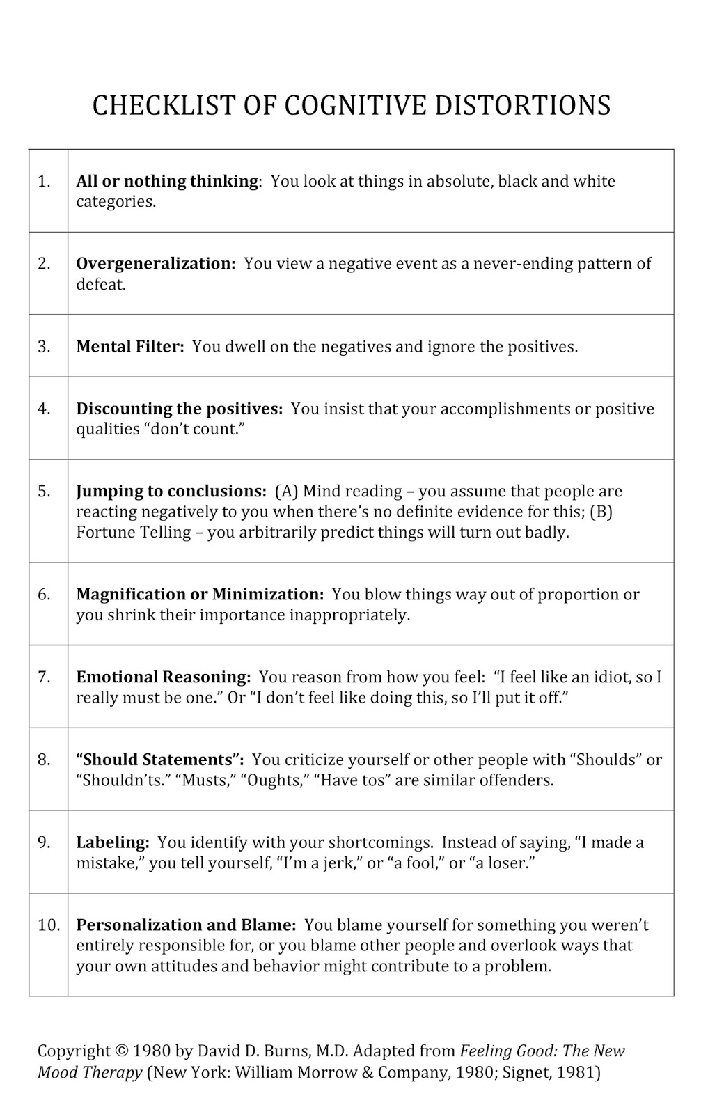 Communication on this topic: 10 Cognitive Distortions, 10-cognitive-distortions/