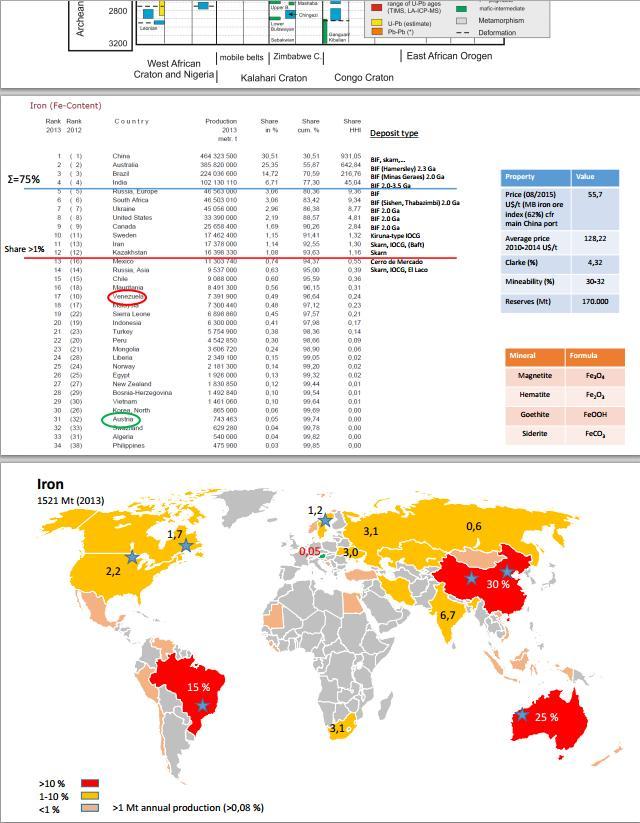 Mewarnai Peta Dunia Indonesia Data Statistik Andyyahya Beliau Mempunyai Menunjukkan
