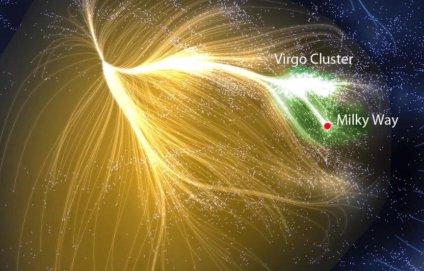 Vědci zmapovali 8000 galaxií (z několika miliard) & udělali úžasný objev!