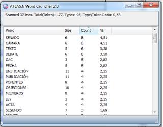 Imagen de una tabla de análisis de contenido