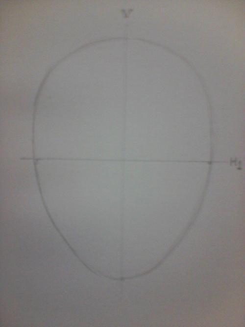 Tutorial Sketsa Wajah