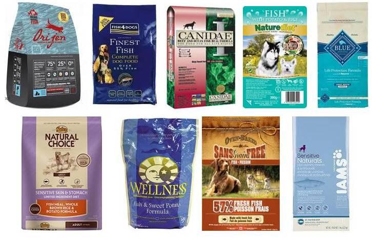 Ethoxyquin In Wellness Dog Food