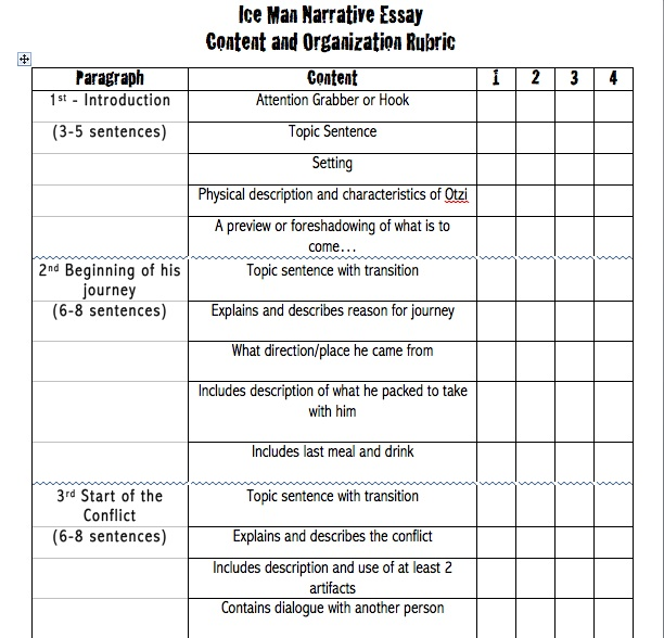 rubric narrative essay middle school