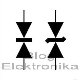 Simbol TVS