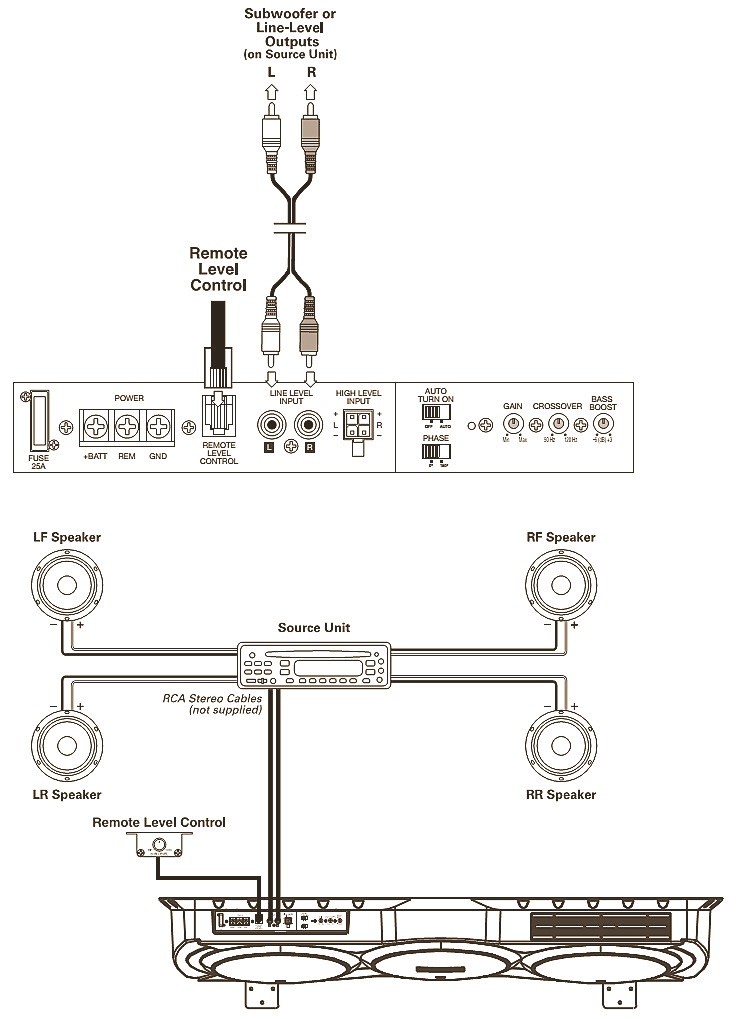 infinity basslink t 250watts powered sub woofer system wiring wiring diagram basslink t is equipped two line level rca inputs and two speaker level inputs