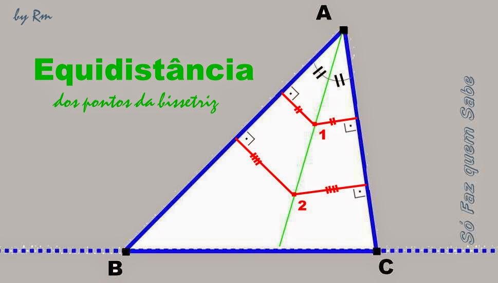 Qualquer ponto pertencente à bissetriz é equidistante aos dois lados do ângulo.