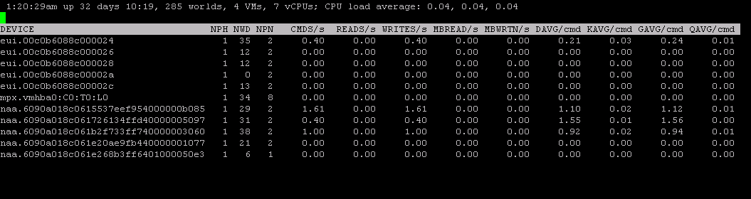 Check esxi host's disk latency / storage performance using DAVG in