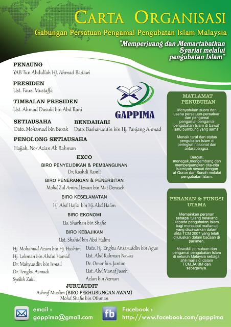 ASY SYAHIDI & GAPPIMA
