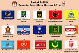 Partai Pemilu