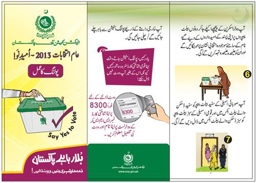 Urdu Instructions for Polling Process
