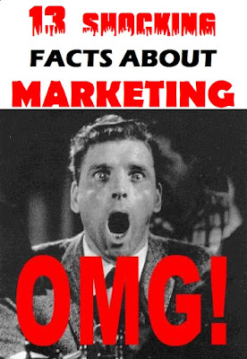 13 Shocking Facts about Marketing that you must know