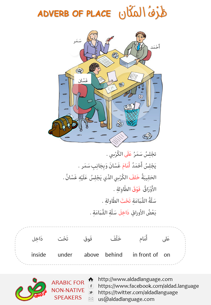 Everyday Arabic