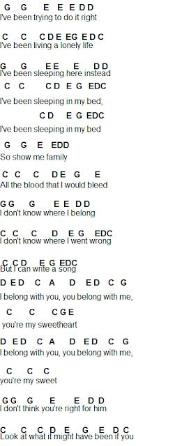 Flute Sheet Music: Ho Hey