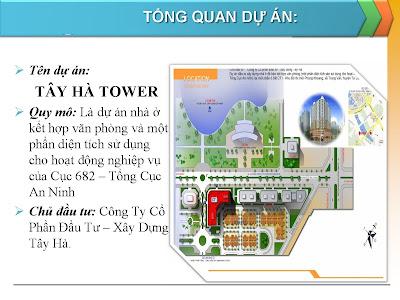 Tổng quan Tây Hà Tower