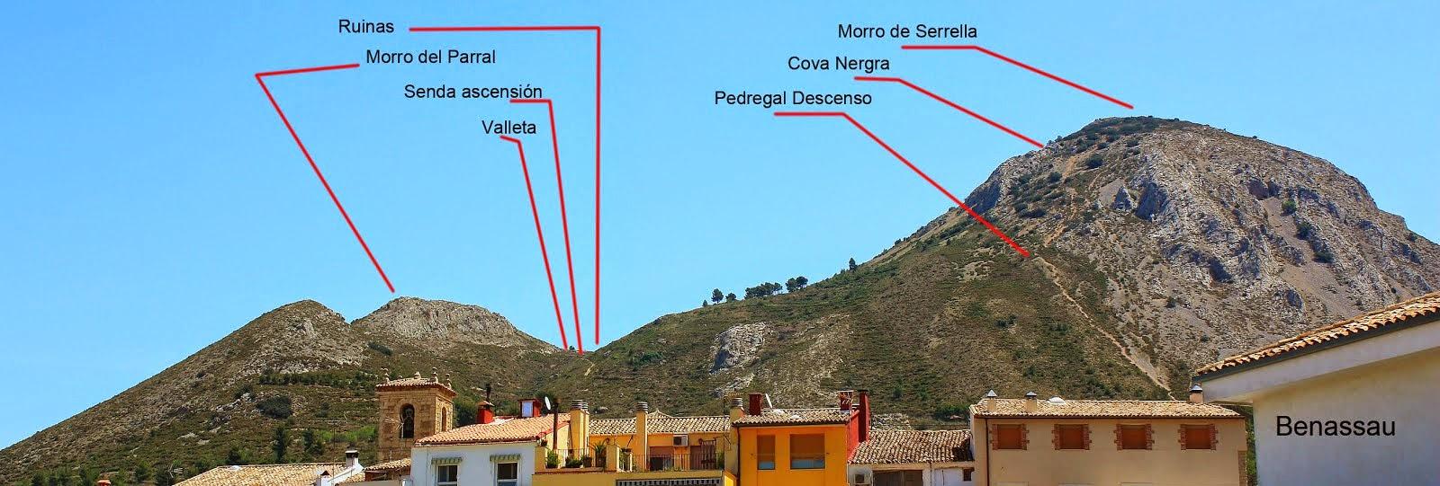 Morro de Serrella