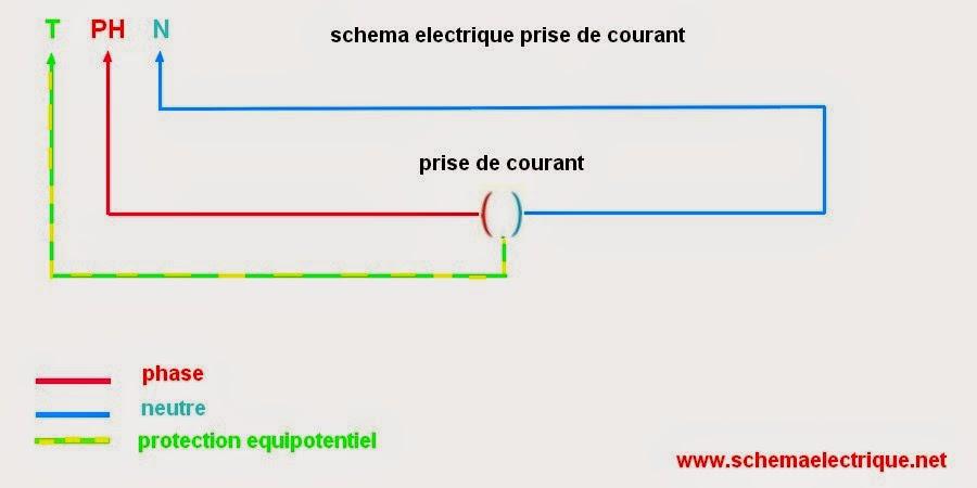Schema electrique branchement cablage - Schema electrique prise ...