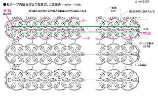Taller lectura de graficos crochet o ganchillo