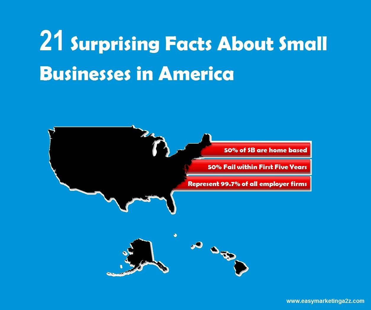 Small Business facts America