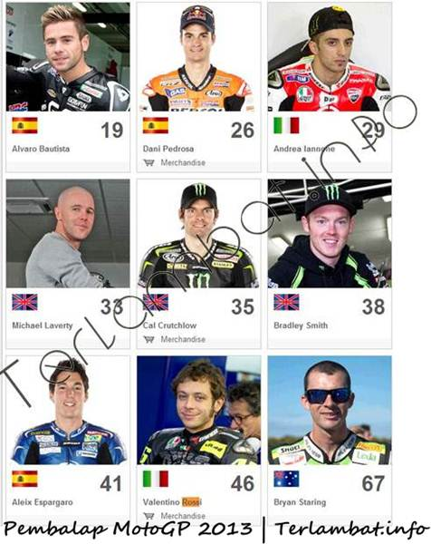 Nama Pembalap MotoGP 2013