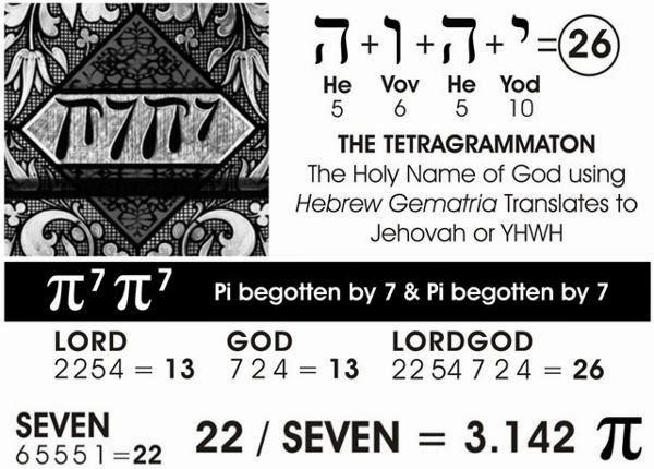 misteri angka 7 Tetragrammaton, Yahweh Dia Vov Dia Yod