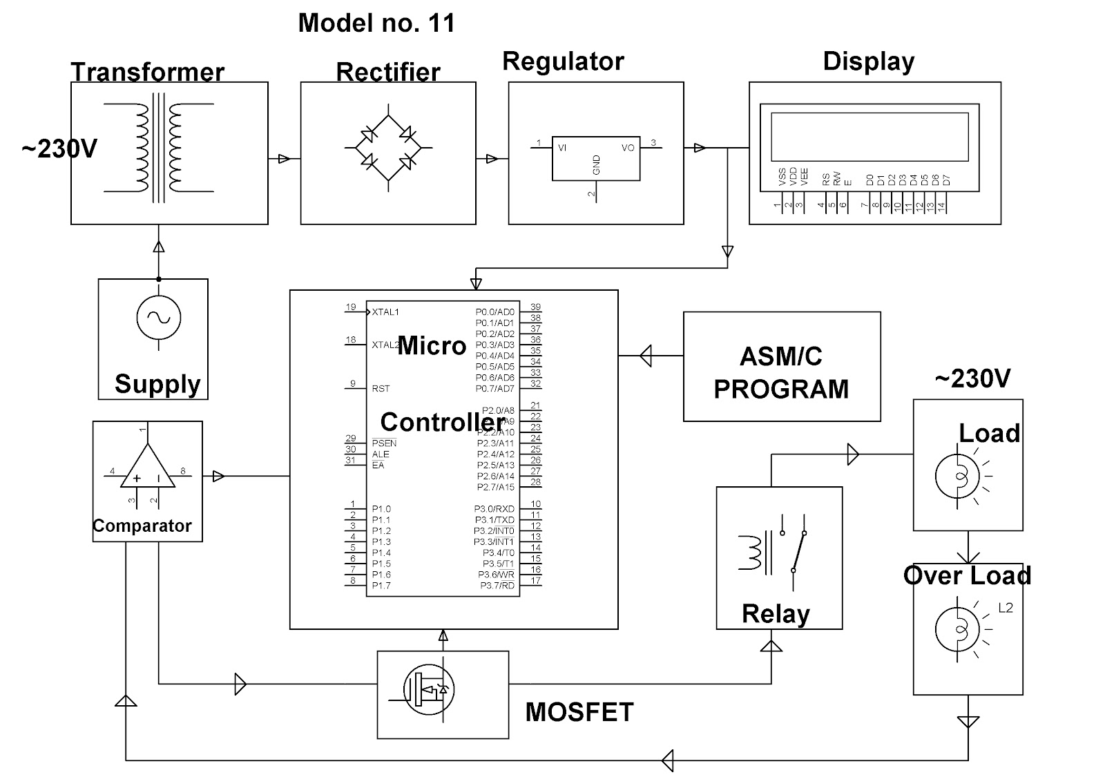 Engineering Projects May 2012 Pin By Edgefx Kits On Electronic Circuits Pinterest For More Details About This Project Please Visit Http Efxkitscom Kit Microcontroller 1005html