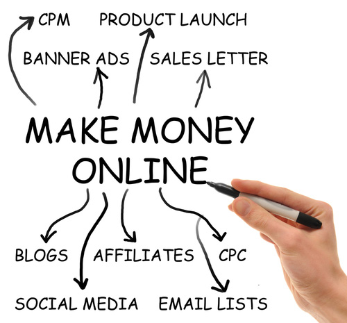 Make Money Using Clickbank : Eco Friendly Fonts